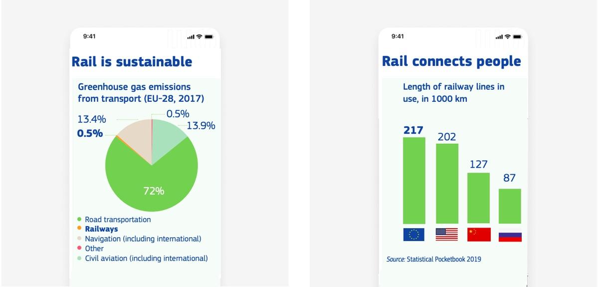 data-rail